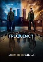 Frequency (2016) afişi