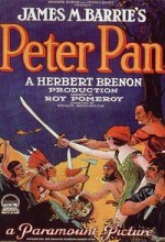 Peter Pan (1924) afişi