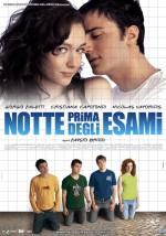 The Night Before the Exams (2006) afişi