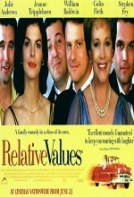 Relative Values (2000) afişi